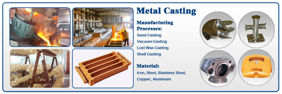Metal Casting in China